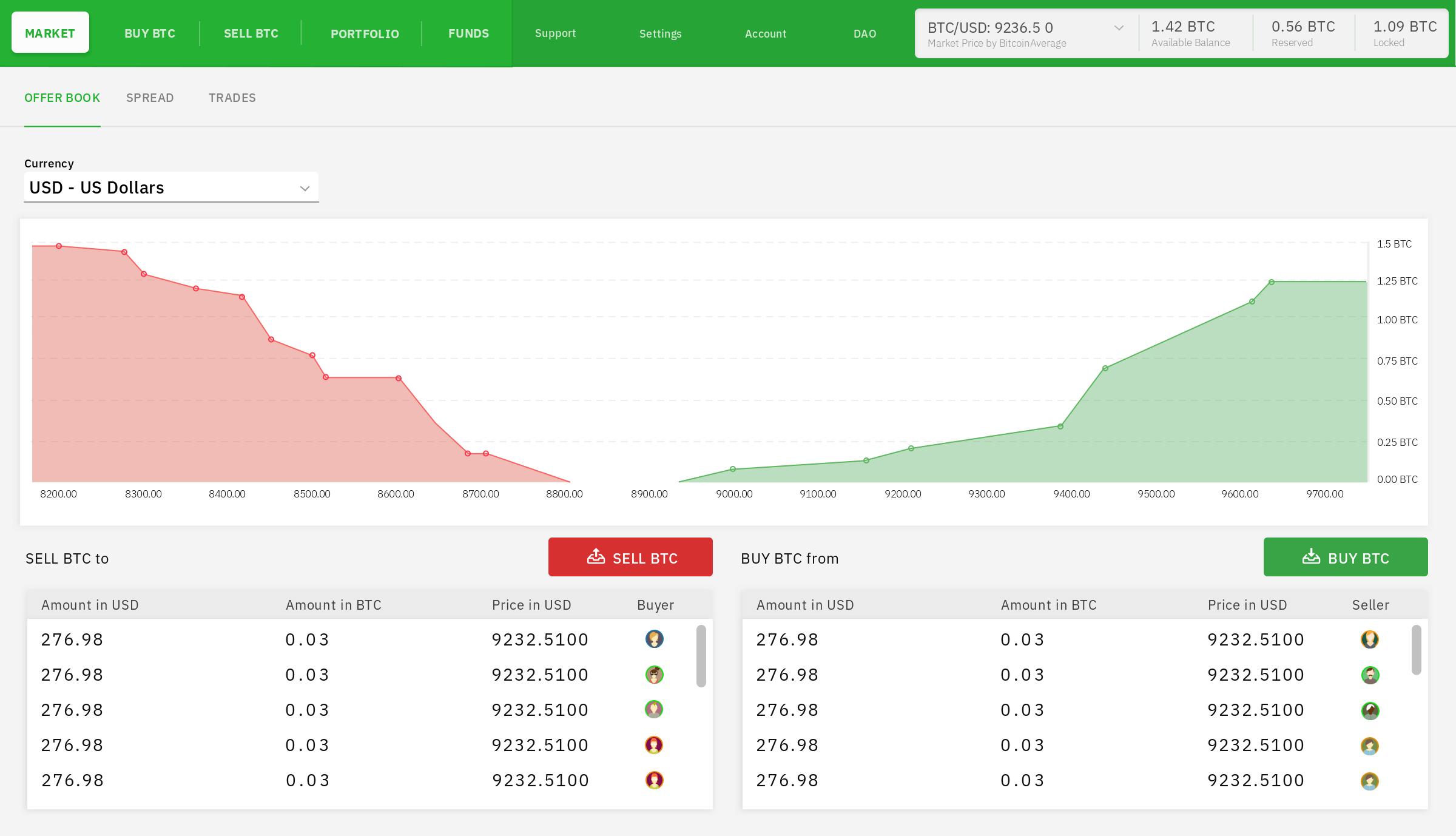 net cryptocurrency exchange open source